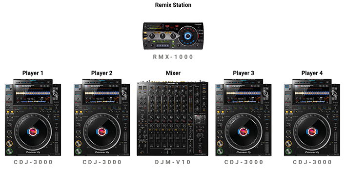 CDJ 3000 with mixer and remix station